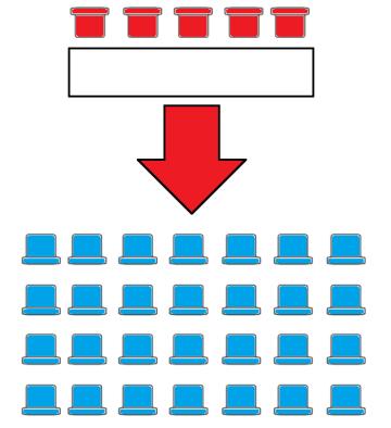 standard panel information flow